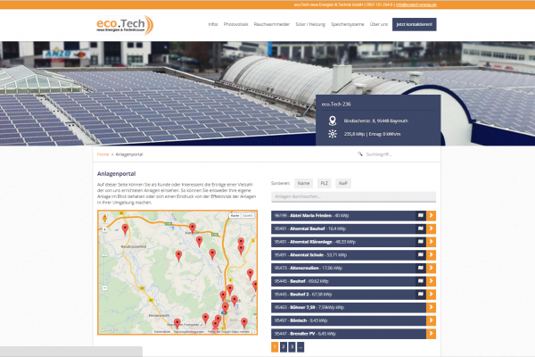 eco.Tech Website