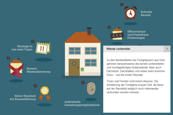 Screenshot Scrollytelling / Scrollbare Infografik Grafik Inhalt