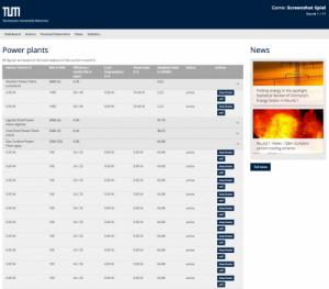 TUM Energy Challenge - Screenshot Website